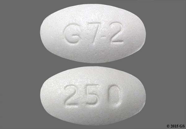 Photo of the drug Urso 250 (generic name(s): URSODIOL).